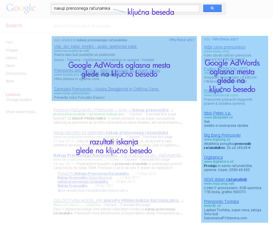 Введение интернет реклама google adwords google.ru